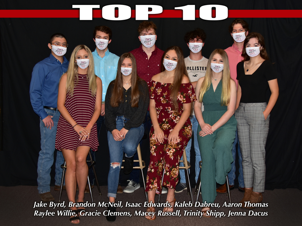 Top 10 masks